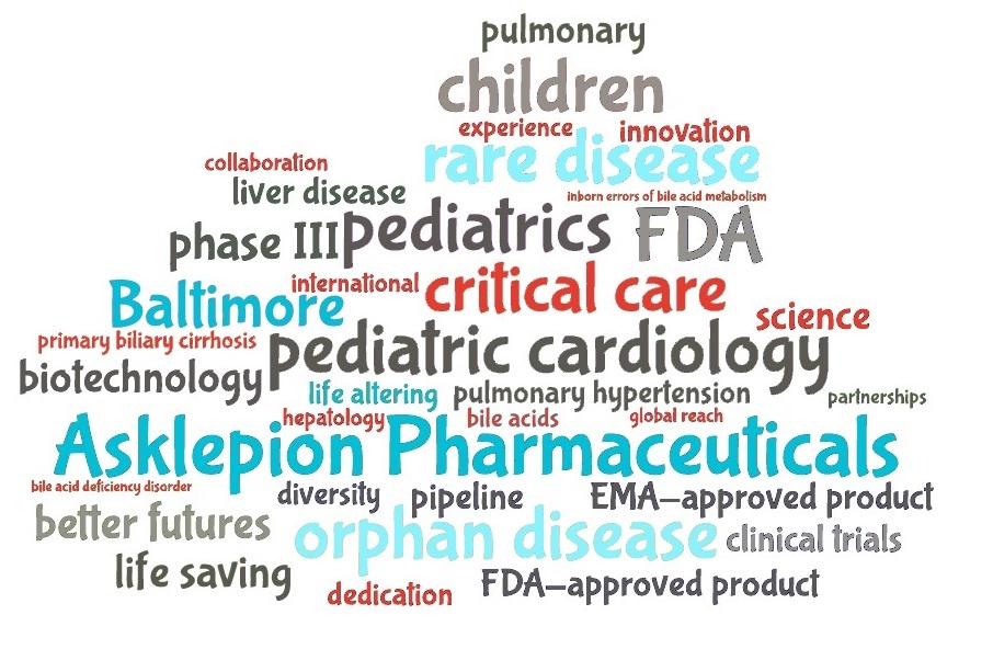 Asklepion Pharmaceuticals Llc